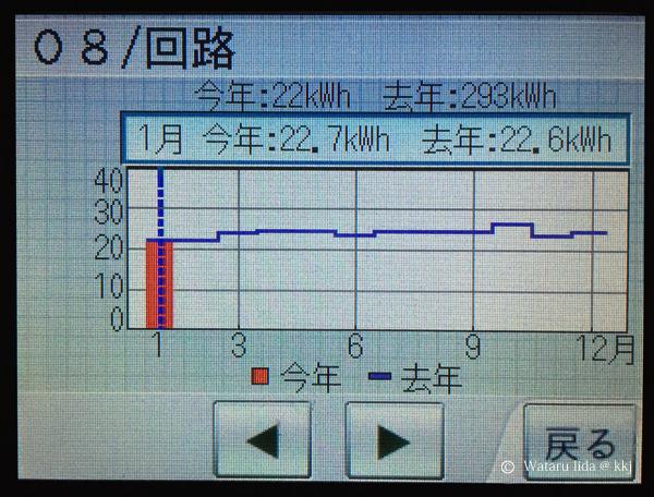 回路08(換気分)で293kWh