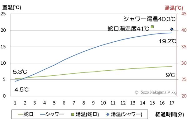150203_nakajima003