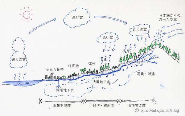 広島の地勢