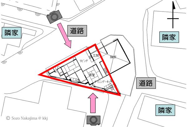 【建物配置と外観撮影位置】