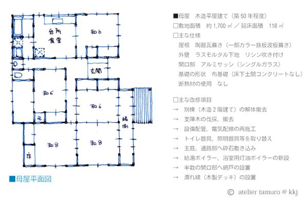 図1 母屋平面図と仕様、改修項目