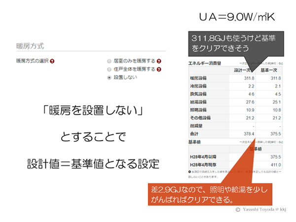 入力シート・コンバートツール(平成28年省エネ基 …